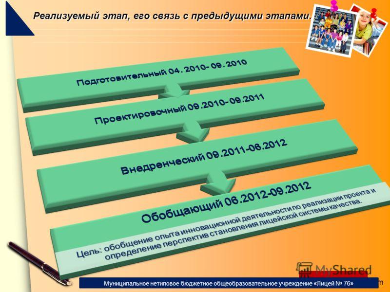 www.themegallery.com Реализуемый этап, его связь с предыдущими этапами. Муниципальное нетиповое бюджетное общеобразовательное учреждение «Лицей 76»