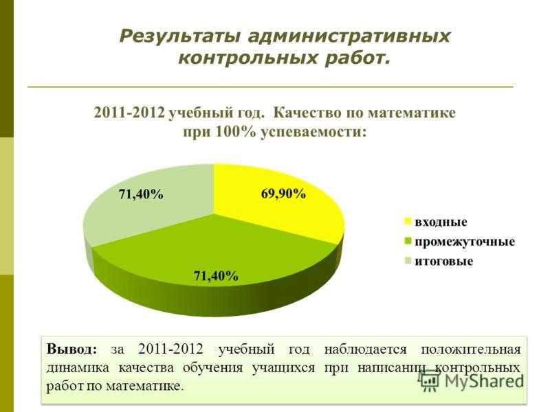 Результаты административных контрольных работ. Вывод: за 2011-2012 учебный год наблюдается положительная динамика качества обучения учащихся при написании контрольных работ по математике.