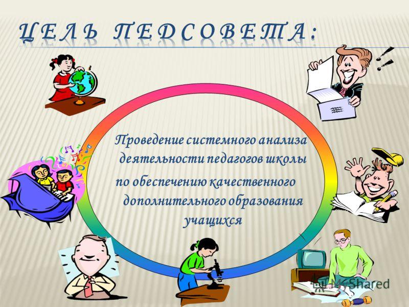 Проведение системного анализа деятельности педагогов школы по обеспечению качественного дополнительного образования учащихся