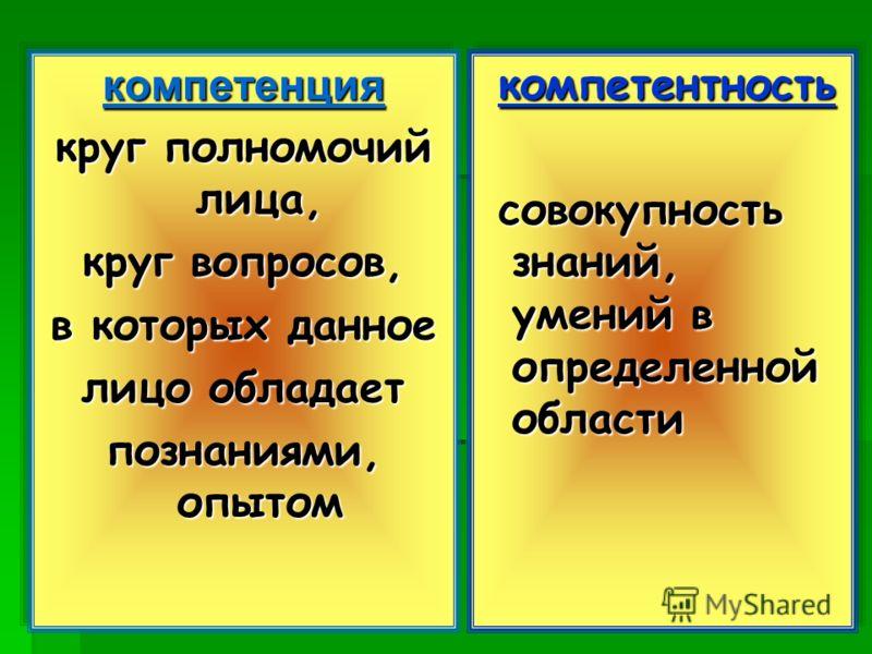 компетенция круг полномочий лица, круг вопросов, в которых данное лицо обладает познаниями, опытом компетенция круг полномочий лица, круг вопросов, в которых данное лицо обладает познаниями, опытом компетентность компетентность совокупность знаний, у