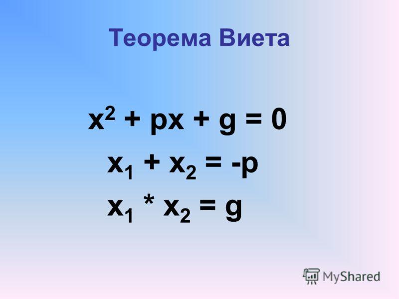 Теорема Виета х 2 + px + g = 0 x 1 + x 2 = -p x 1 * x 2 = g