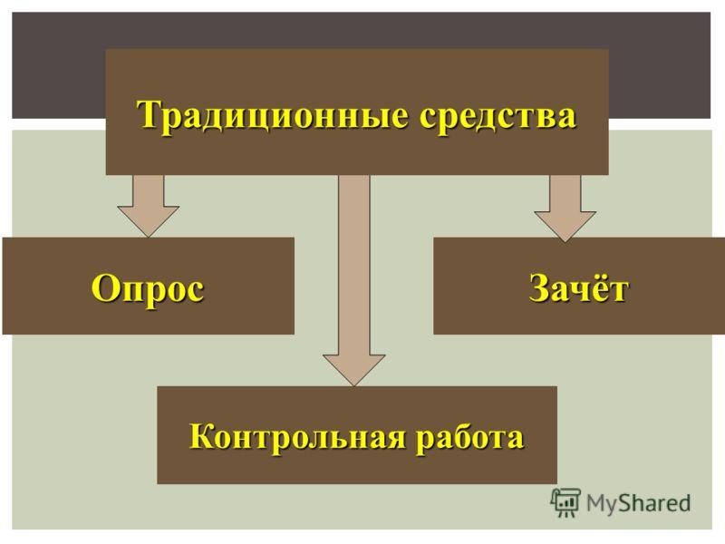 Опрос Контрольная работа Зачёт Традиционные средства