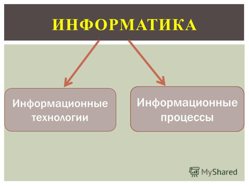 ИНФОРМАТИКА Информационные процессы