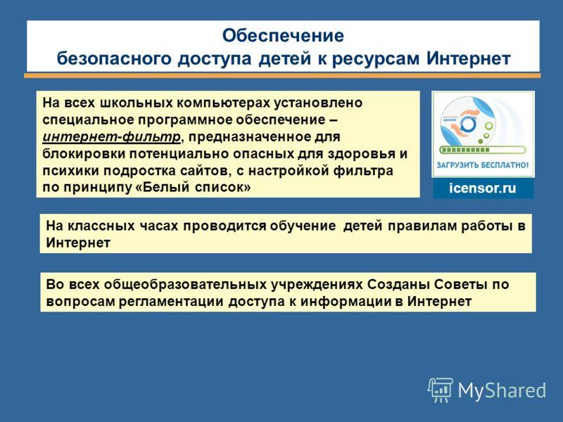 icensor.ru На всех школьных компьютерах установлено специальное программное обеспечение – интернет-фильтр, предназначенное для блокировки потенциально опасных для здоровья и психики подростка сайтов, с настройкой фильтра по принципу «Белый список» Во