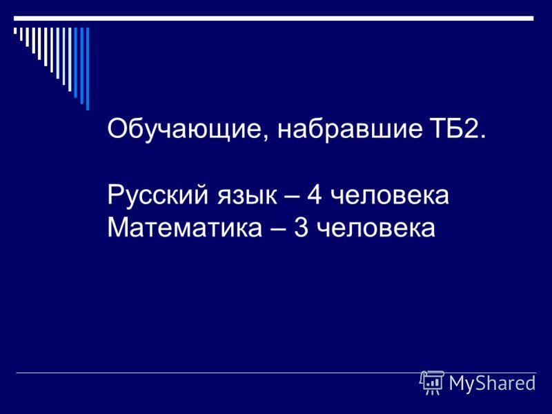 Обучающие, набравшие ТБ2. Русский язык – 4 человека Математика – 3 человека