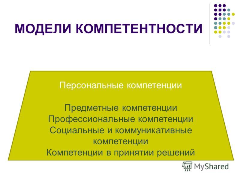 МОДЕЛИ КОМПЕТЕНТНОСТИ Персональные компетенции Предметные компетенции Профессиональные компетенции Социальные и коммуникативные компетенции Компетенции в принятии решений