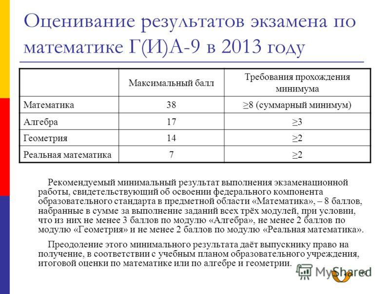 49 Оценивание результатов экзамена по математике Г(И)А-9 в 2013 году Максимальный балл Требования прохождения минимума Математика388 (суммарный минимум) Алгебра173 Геометрия142 Реальная математика72 Рекомендуемый минимальный результат выполнения экза