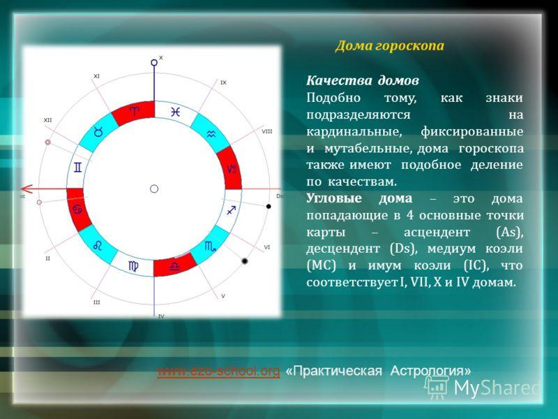 www.ezo-school.orgwww.ezo-school.org «Практическая Астрология» Качества домов Подобно тому, как знаки подразделяются на кардинальные, фиксированные и мутабельные, дома гороскопа также имеют подобное деление по качествам. Угловые дома – это дома попад