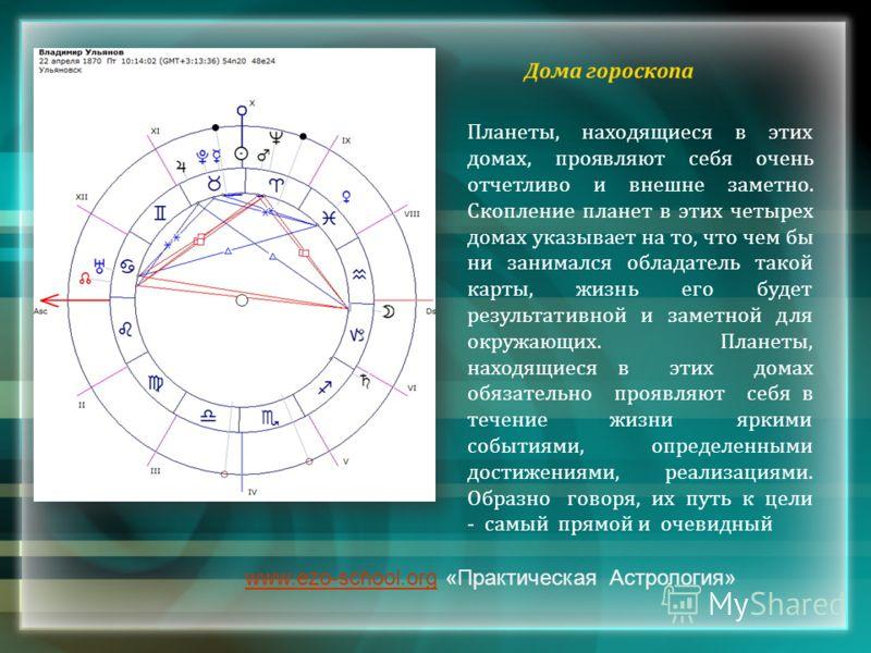 www.ezo-school.orgwww.ezo-school.org «Практическая Астрология» Планеты, находящиеся в этих домах, проявляют себя очень отчетливо и внешне заметно. Скопление планет в этих четырех домах указывает на то, что чем бы ни занимался обладатель такой карты,
