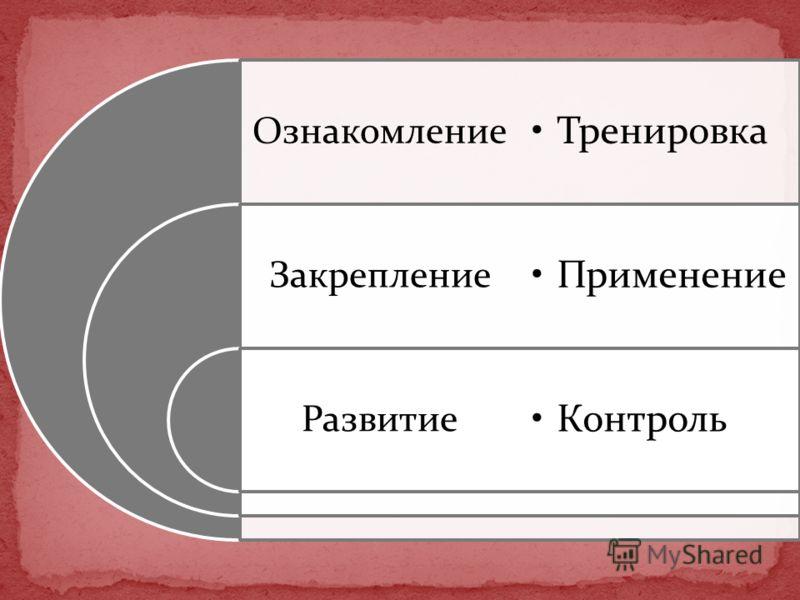 1) получение новой информации в виде знаний 2) закрепление приобретенных знаний, их расширение и применение 3) проверка адекватности применения сформированных знаний, навыков, умений некоторым исходным требованиям