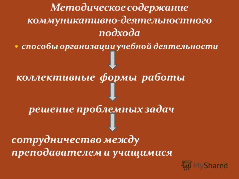 коммуникативное поведение преподавателя на уроке; использование заданий, воссоздающих си туации общения реальной жизни и предполагающих выполнение учебных действий в рамках таких ситуаций; параллельное усвоение грамматической формы и ее функции в