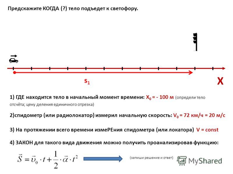 s1s1 Предскажите КОГДА (?) тело подъедет к светофору. 1) ГДЕ находится тело в начальный момент времени: X 0 = - 100 м (определи тело отсчёта; цену деления единичного отрезка) 3) На протяжении всего времени измеРЕния спидометра (или локатора) V = cons
