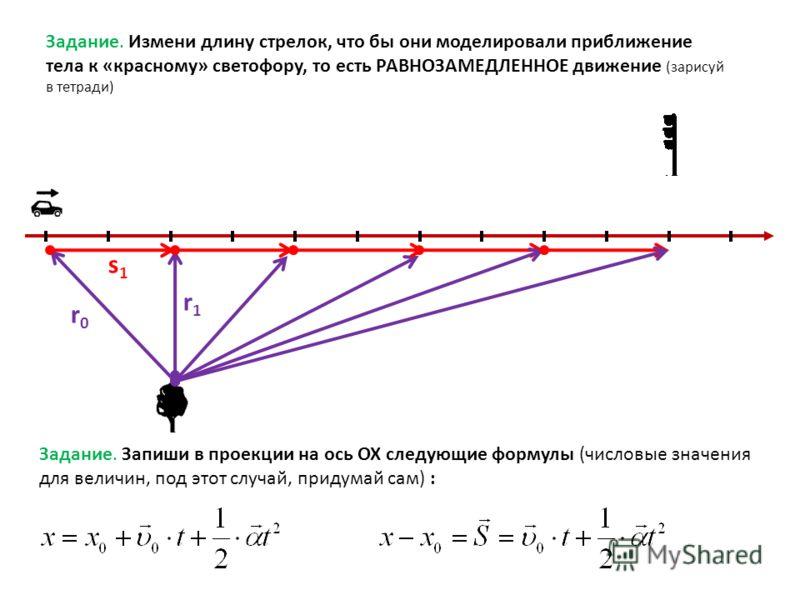 r0r0 s1s1 r1r1 Задание. Измени длину стрелок, что бы они моделировали приближение тела к «красному» светофору, то есть РАВНОЗАМЕДЛЕННОЕ движение (зарисуй в тетради) Задание. Запиши в проекции на ось OX следующие формулы (числовые значения для величин