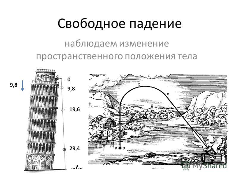 Свободное падение наблюдаем изменение пространственного положения тела 9,8 0 19,6 29,4 …?...