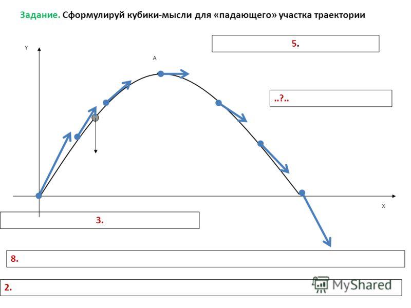 А Y X 8. 2. 3. 5.5. Задание. Сформулируй кубики-мысли для «падающего» участка траектории..?..