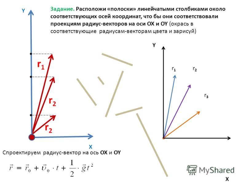 r1r1 r2r2 r2r2 Y X r1r1 Y X Спроектируем радиус-вектор на ось OX и OY Задание. Расположи «полоски» линейчатыми столбиками около соответствующих осей координат, что бы они соответствовали проекциям радиус-векторов на оси OX и OY (окрась в соответствую