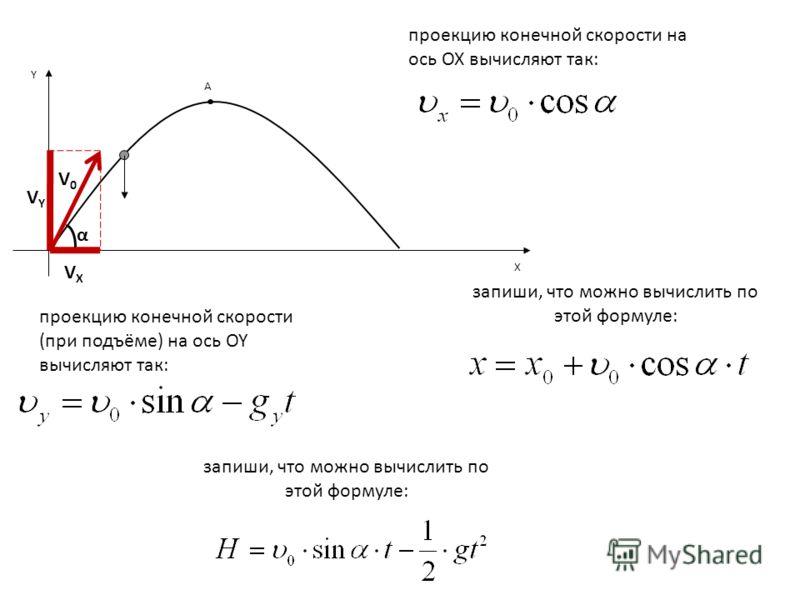 А Y X VXVX VYVY V0V0 α проекцию конечной скорости на ось OX вычисляют так: проекцию конечной скорости (при подъёме) на ось OY вычисляют так: запиши, что можно вычислить по этой формуле: