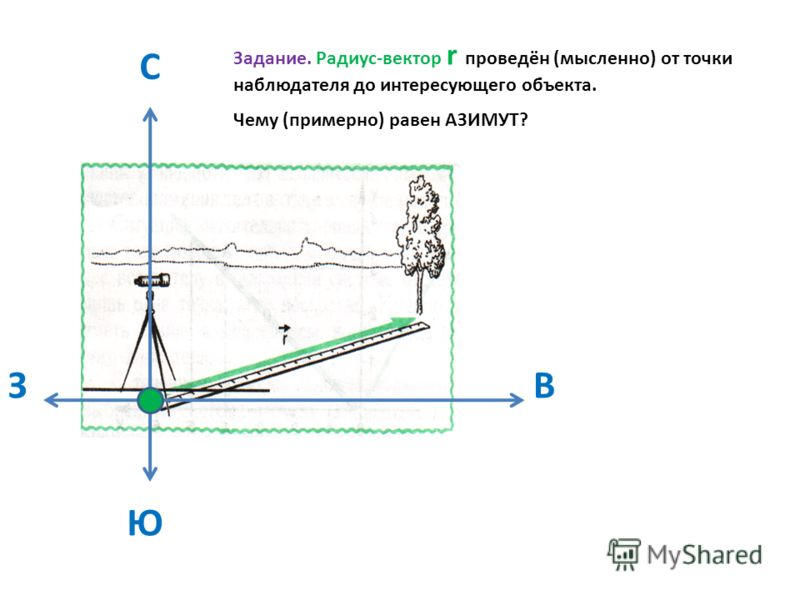 С ВЗ Ю Задание. Радиус-вектор r проведён (мысленно) от точки наблюдателя до интересующего объекта. Чему (примерно) равен АЗИМУТ?