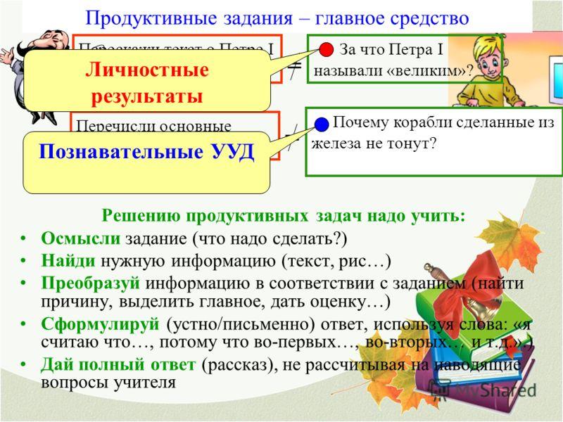 Продуктивные задания – главное средство Решению продуктивных задач надо учить: Осмысли задание (что надо сделать?) Найди нужную информацию (текст, рис…) Преобразуй информацию в соответствии с заданием (найти причину, выделить главное, дать оценку…) С