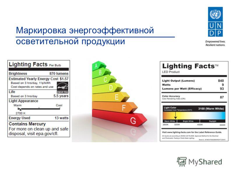 Маркировка энергоэффективной осветительной продукции