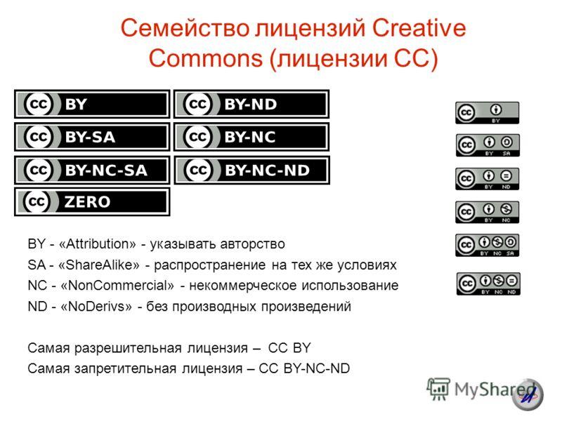 Семейство лицензий Creative Commons (лицензии СС) BY - «Attribution» - указывать авторство SA - «ShareAlike» - распространение на тех же условиях NC - «NonCommercial» - некоммерческое использование ND - «NoDerivs» - без производных произведений Самая