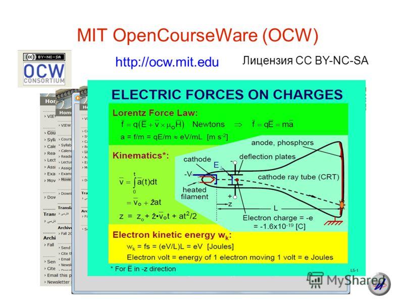 MIT OpenCourseWare (OCW) http://ocw.mit.edu Лицензия CC BY-NC-SA