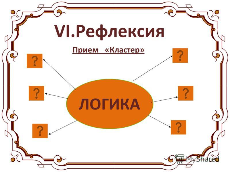 VI.Рефлексия ЛОГИКА Прием «Кластер»