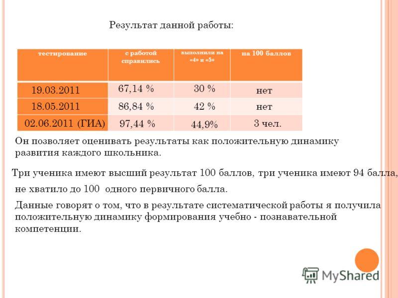 тестирование с работой справились выполнили на «4» и «5» на 100 баллов 19.03.2011 67,14 %30 % нет 18.05.201186,84 %42 % 02.06.2011 (ГИА) 97,44 % 44,9% 3 чел. Результат данной работы: Он позволяет оценивать результаты как положительную динамику развит