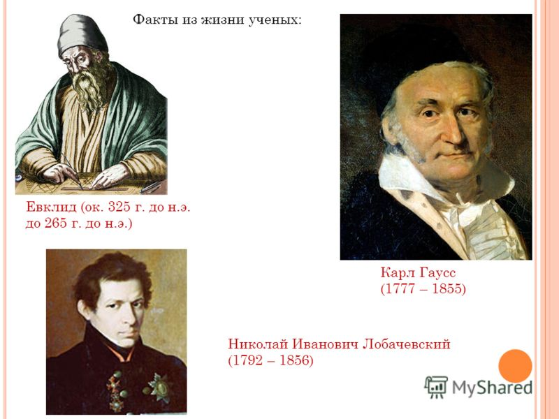 Карл Гаусс (1777 – 1855) Евклид (ок. 325 г. до н.э. до 265 г. до н.э.) Николай Иванович Лобачевский (1792 – 1856) Факты из жизни ученых: