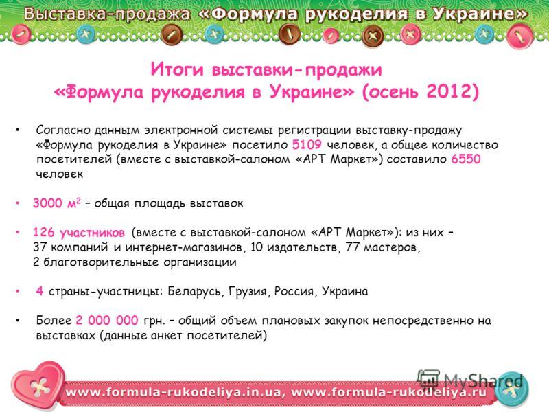 Согласно данным электронной системы регистрации выставку-продажу «Формула рукоделия в Украине» посетило 5109 человек, а общее количество посетителей (вместе с выставкой-салоном «АРТ Маркет») составило 6550 человек 3000 м 2 – общая площадь выставок 12