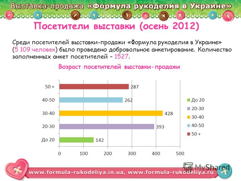 Возраст посетителей выставки-продажи Среди посетителей выставки-продажи «Формула рукоделия в Украине» (5 109 человек) было проведено добровольное анкетирование. Количество заполненных анкет посетителей – 1527. Посетители выставки (осень 2012)