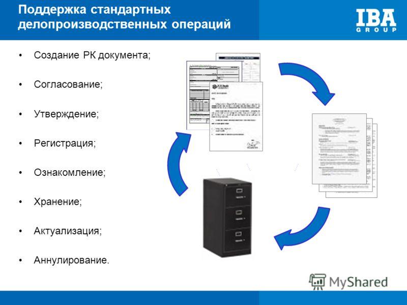 Поддержка стандартных делопроизводственных операций Создание РК документа; Согласование; Утверждение; Регистрация; Ознакомление; Хранение; Актуализация; Аннулирование.
