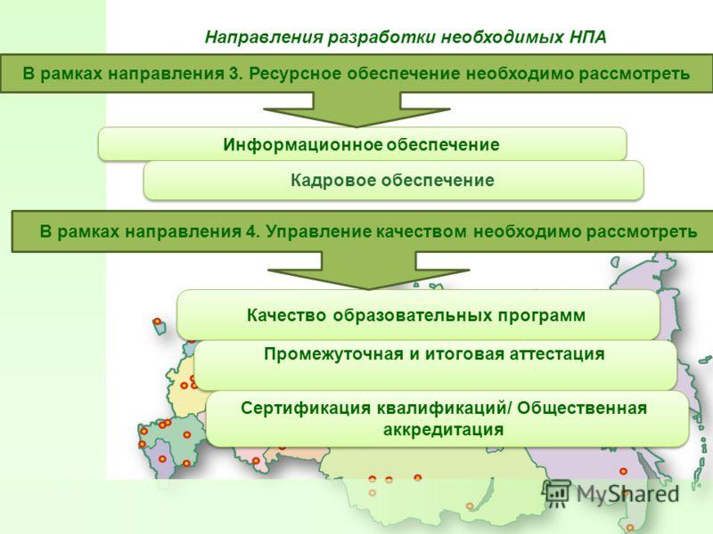 Направления разработки необходимых НПА Информационное обеспечение Кадровое обеспечение В рамках направления 3. Ресурсное обеспечение необходимо рассмотреть Качество образовательных программ Промежуточная и итоговая аттестация В рамках направления 4.