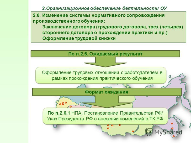 По п.2.6. Ожидаемый результат 2.Организационное обеспечение деятельности ОУ 2.6. Изменение системы нормативного сопровождения производственного обучения: Заключение договора (трудового договора, трех (четырех) стороннего договора о прохождении практи