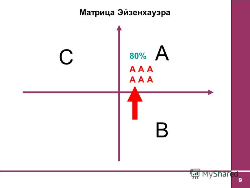 9 А В С А А А 80%