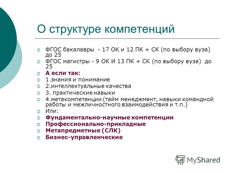 О структуре компетенций ФГОС бакалавры - 17 OK и 12 ПК + СК (по выбору вуза) до 25 ФГОС магистры - 9 ОК И 13 ПК + СК (по выбору вуза) до 25 А если так: 1.знания и понимание 2.интеллектуальные качества 3. практические навыки 4.метакомпетенции (тайм ме