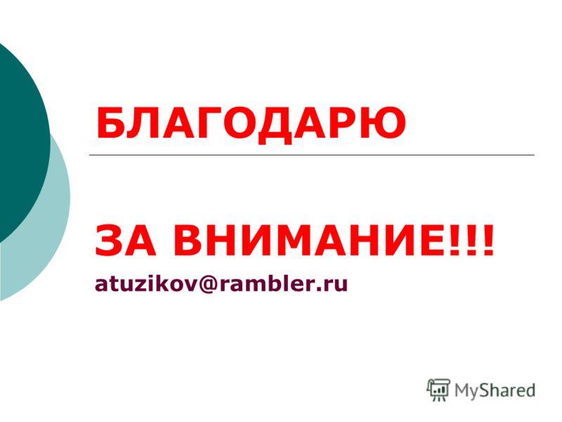 БЛАГОДАРЮ ЗА ВНИМАНИЕ!!! atuzikov@rambler.ru