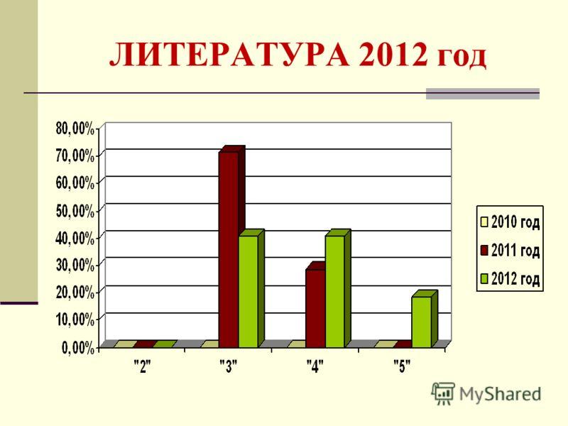 ЛИТЕРАТУРА 2012 год