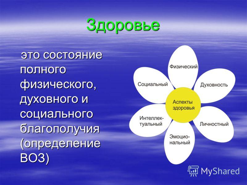Здоровье это состояние полного физического, духовного и социального благополучия (определение ВОЗ) это состояние полного физического, духовного и социального благополучия (определение ВОЗ)