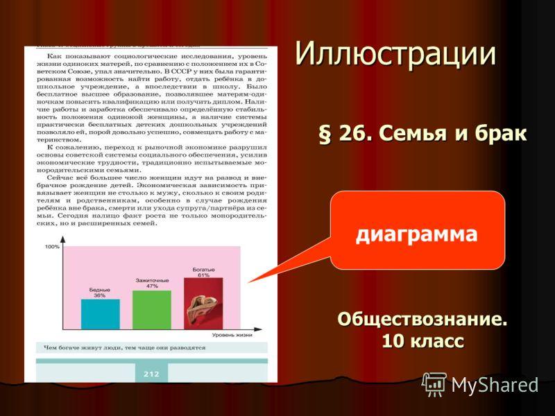Иллюстрации Обществознание. диаграмма § 26. Семья и брак