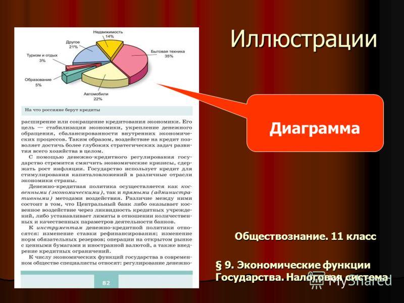 Иллюстрации Обществознание. 11 класс § 9. Экономические функции Государства. Налоговая система Диаграмма