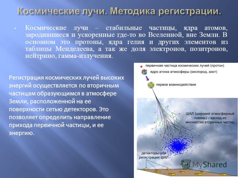 Космические лучи – стабильные частицы, ядра атомов, зародившиеся и ускоренные где - то во Вселенной, вне Земли. В основном это протоны, ядра гелия и других элементов из таблицы Менделеева, а так же доля электронов, позитронов, нейтрино, гамма - излуч