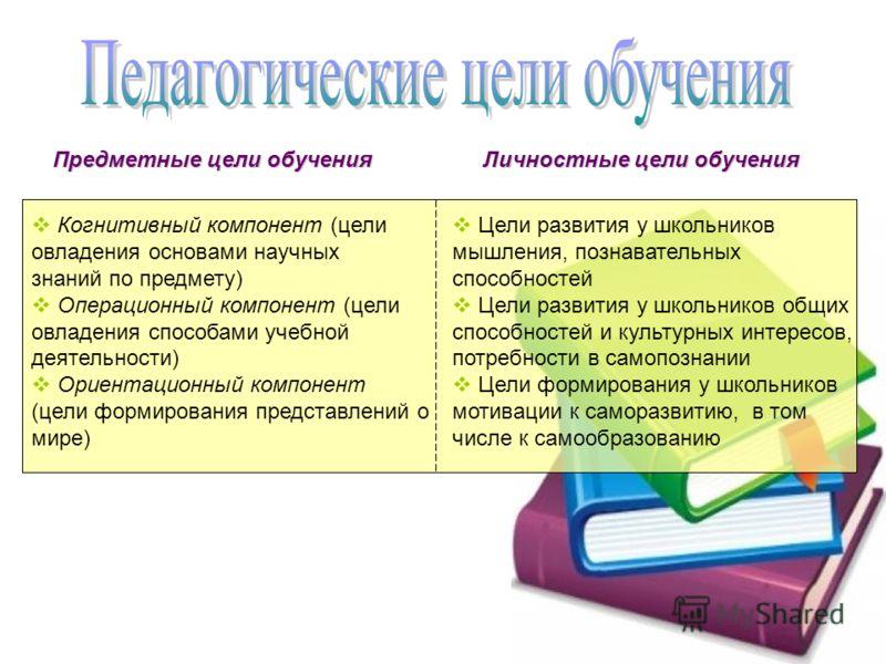 Предметные цели обучения Личностные цели обучения Когнитивный компонент (цели овладения основами научных знаний по предмету) Операционный компонент (цели овладения способами учебной деятельности) Ориентационный компонент (цели формирования представле