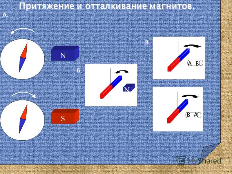 Притяжение и отталкивание магнитов. N S N А В В А А. В. Б.