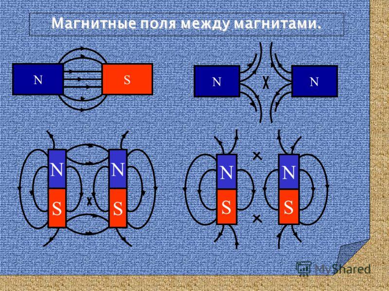NN SN S N S N S N S N Магнитные поля между магнитами.