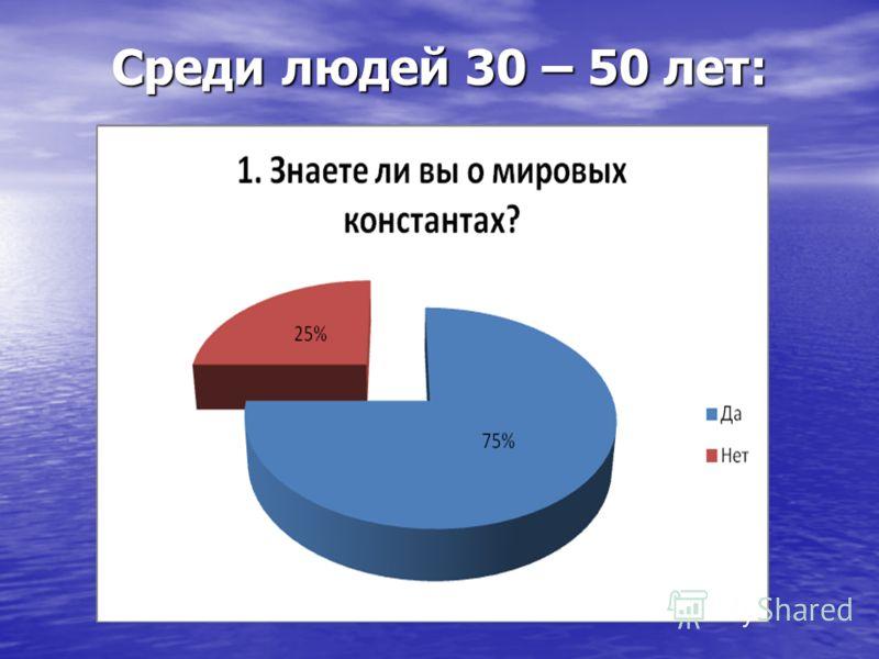 Среди людей 30 – 50 лет: