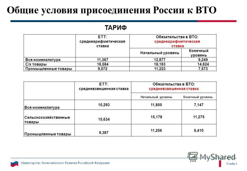 Министерство Экономического Развития Российской Федерации Слайд 4 Общие условия присоединения России к ВТО ТАРИФ ЕТТ: среднеарифметическая ставка Обязательства в ВТО: среднеарифметическая ставка Начальный уровень Конечный уровень Вся номенклатура 11,