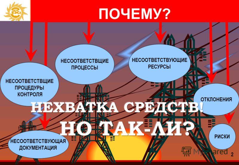РИСКИ НЕСООТВЕТСТВУЮЩИЕ РЕСУРСЫ НЕСООТВЕТСТВУЮЩАЯ ДОКУМЕНТАЦИЯ НЕСООТВЕТСТВЩИЕ ПРОЦЕССЫ ОТКЛОНЕНИЯ НЕСООТВЕТСТВЩИЕ ПРОЦЕДУРЫ КОНТРОЛЯ Давайте сначала произведем диагностику наших электрических сетей. Что мы увидим? 1