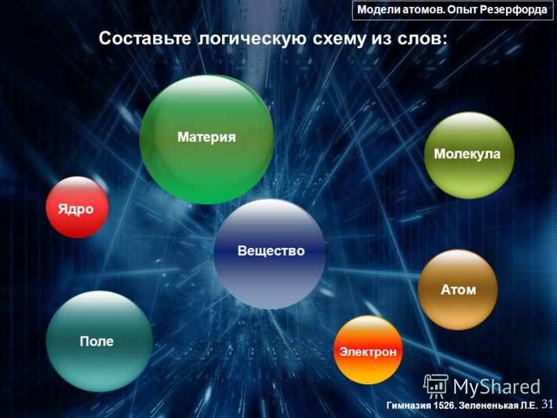 Модели атомов. Опыт Резерфорда 31 Гимназия 1526. Зелененькая Л.Е. Составьте логическую схему из слов: Молекула Поле Электрон Атом Ядро Вещество Материя