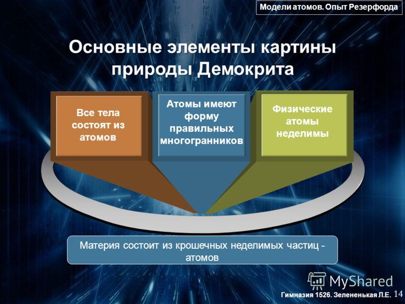 Все тела состоят из атомов Атомы имеют форму правильных многогранников Физические атомы неделимы Основные элементы картины природы Демокрита Материя состоит из крошечных неделимых частиц - атомов 14 Модели атомов. Опыт Резерфорда